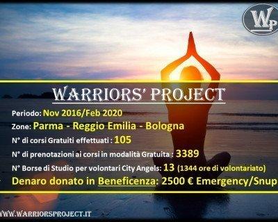 Alcuni dati del lavoro che abbiamo svolto a Parma nel periodo Novembre 2016 – Febbraio 2020 – Vincenzo Cento