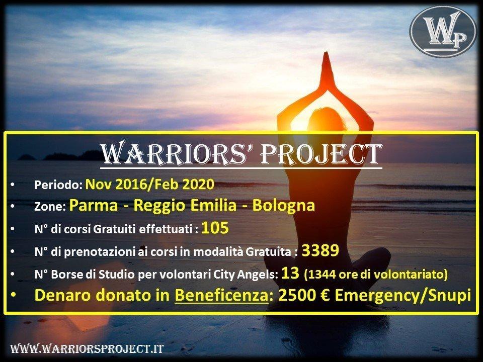 Alcuni dati, Corsi effettuati dalla Warriors' Project con Vincenzo Cento a Parma, nel periodo Novembre 2016 - Febbraio 2020 - Sotto la guida di Vincenzo Cento